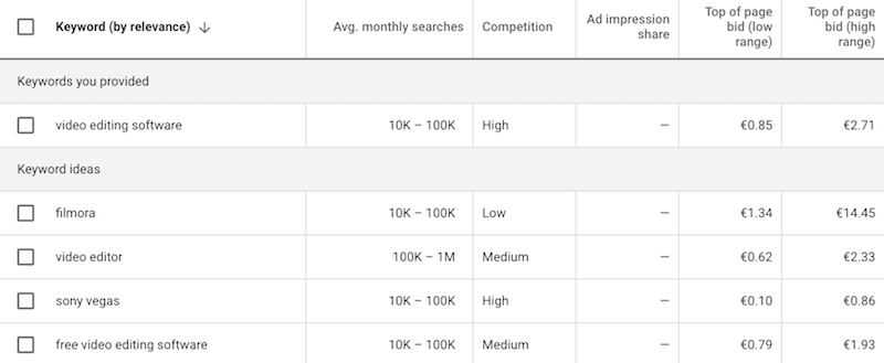 optimizing content with google keyword planner