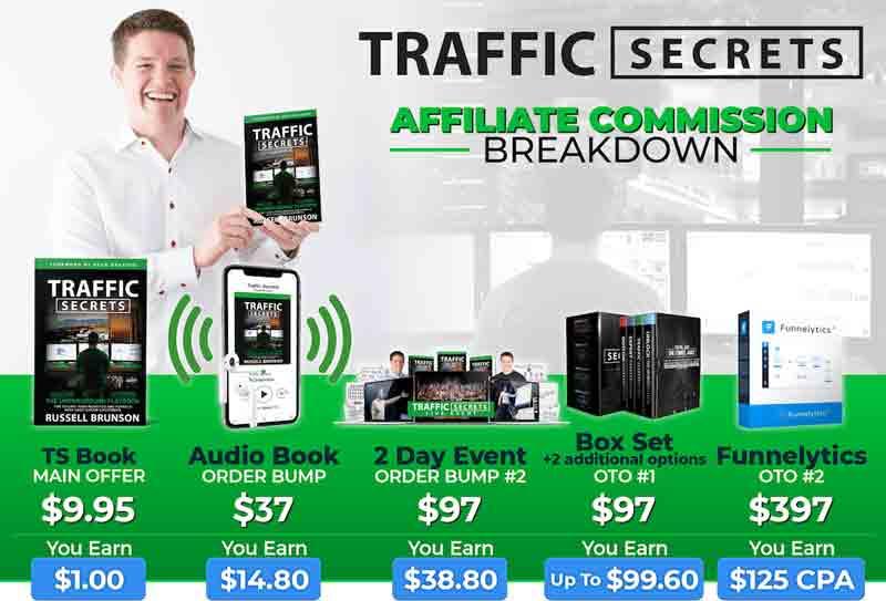 Traffic Secrets affiliate commission breakdown