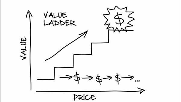 Value Ladder