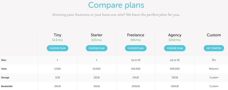 Flywheel web hosting pricing