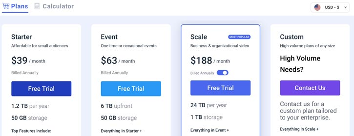 Dacast pricing plans