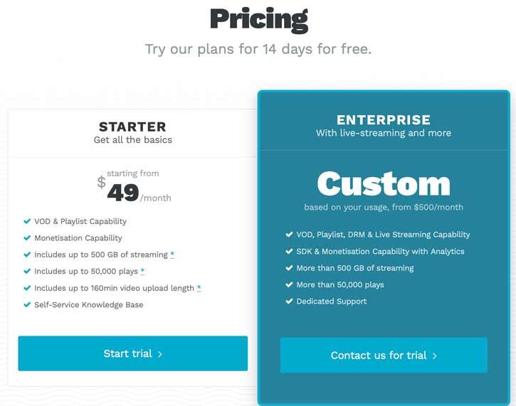 Flowplayer pricing plans