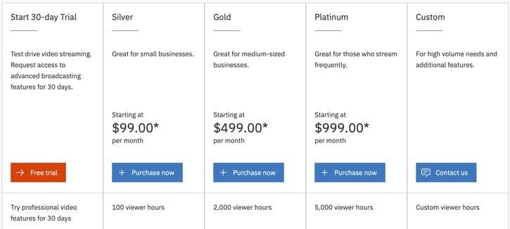IBM Cloud Video pricing plans