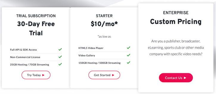 JW Player pricing plans